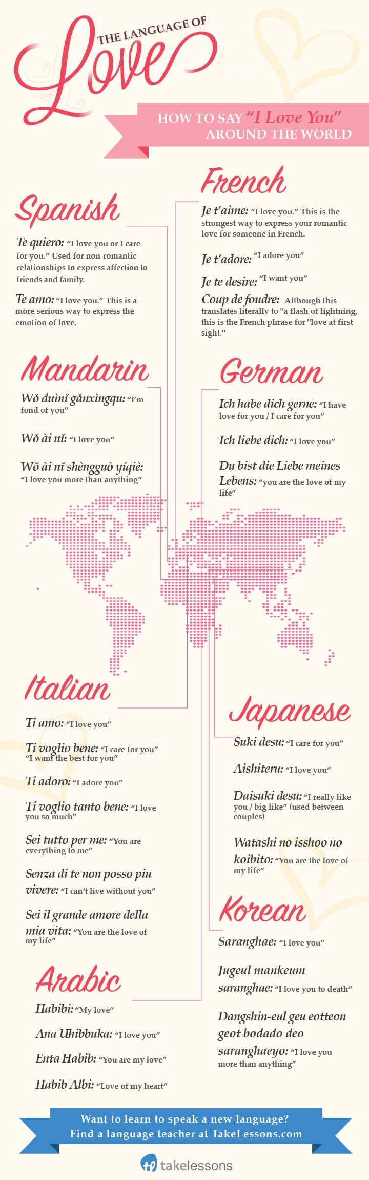 How to say i love you in different languages say i love you in all different languages buycottarizona Image collections