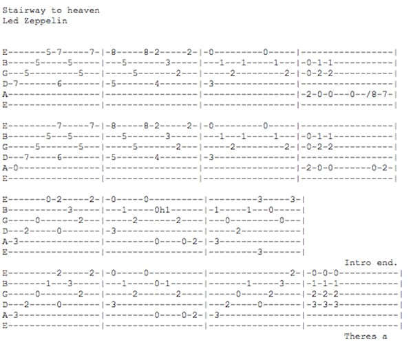 Guitar Scales Archives - Guitar Toys
