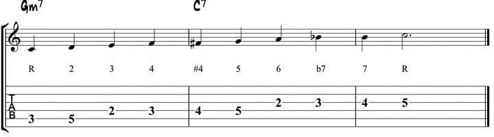 jazz guitar scales