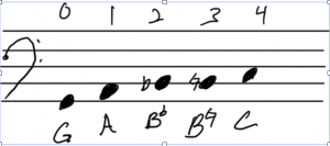 Cello fingering scale example